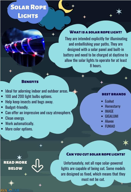 solar-powered-led-rope-lights