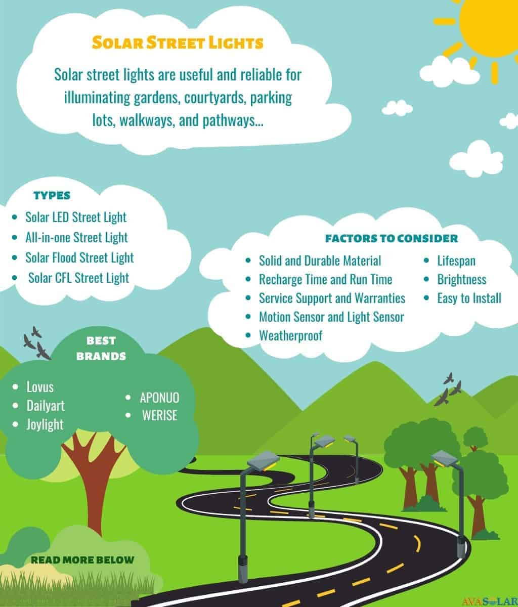 solar-street-lamps