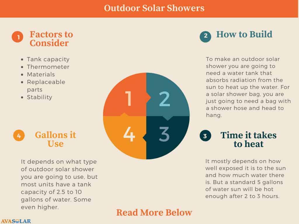solar-heated-outdoor-shower