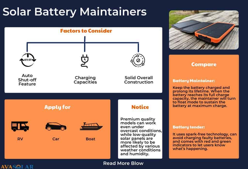 solar-powered-battery-tenders