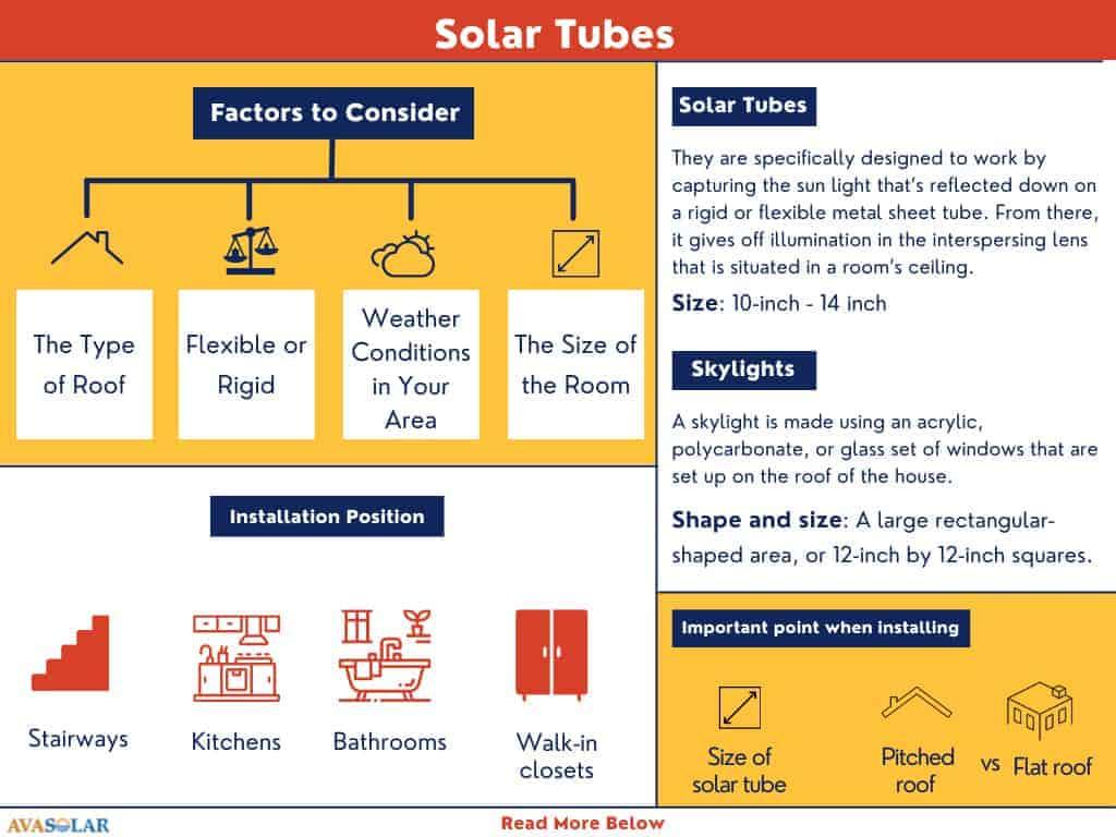 solar-tube-skylight-reviews