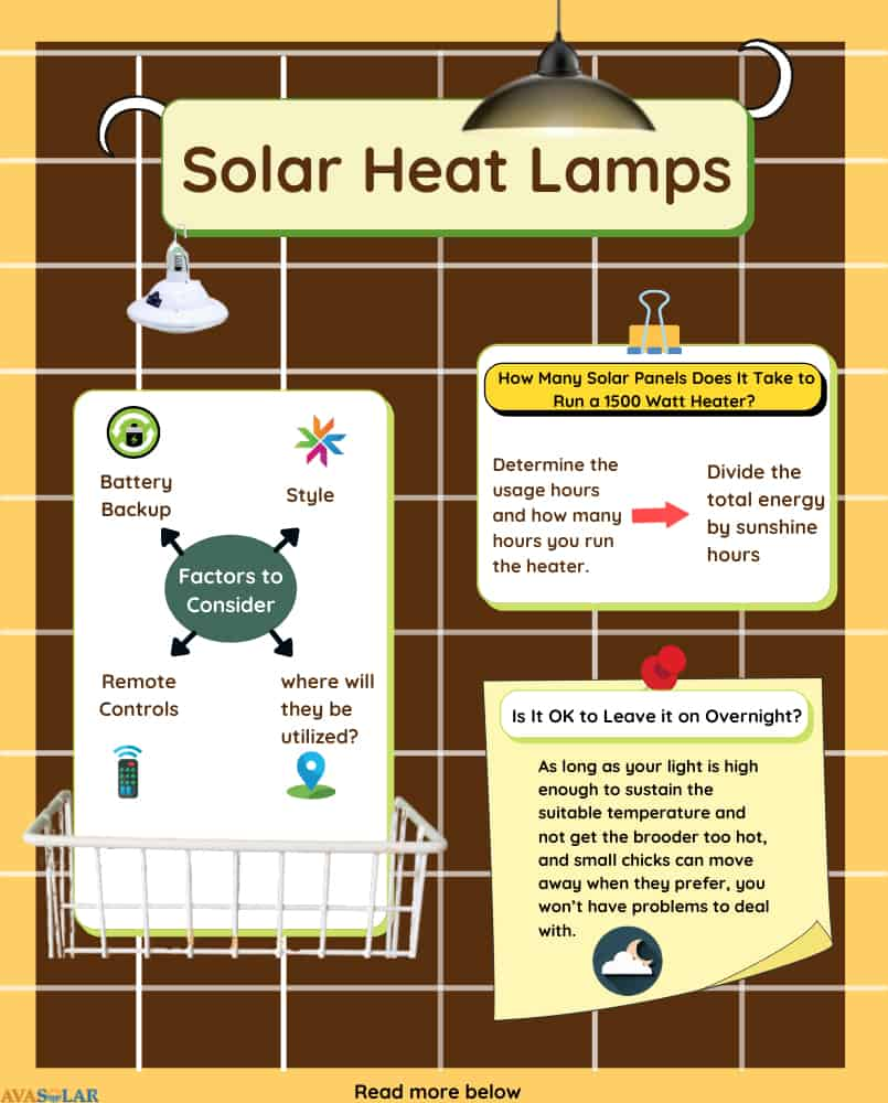 solar-powered-heating-pad